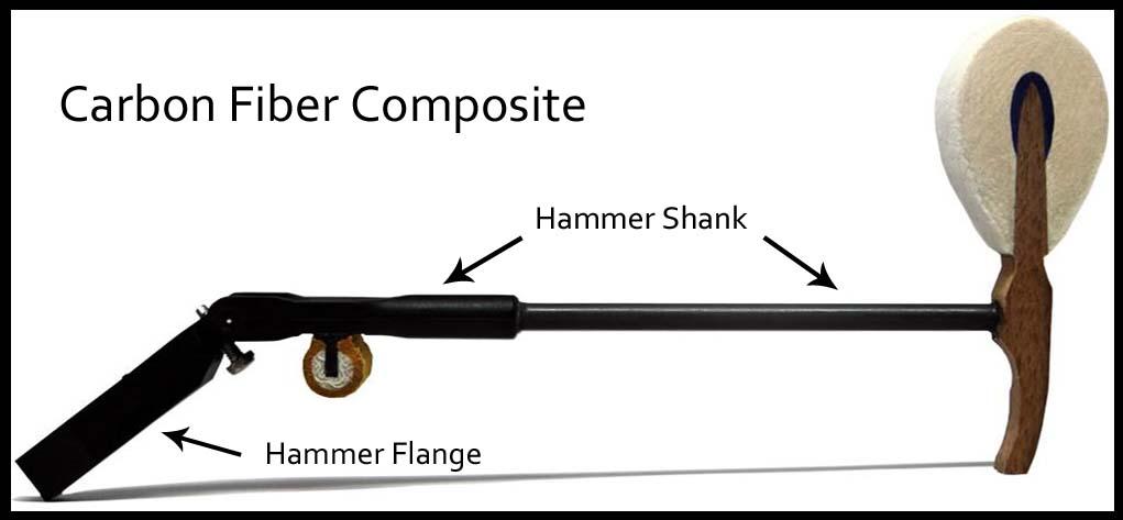 WNG Composite Action Parts
